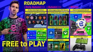 La roadmap di eFootball